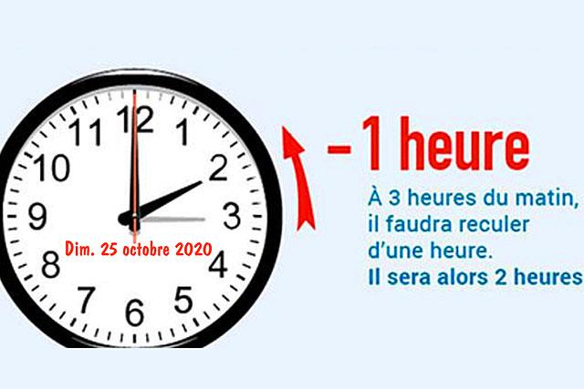 Autrement dit, à 3 heures il sera deux heures...|(Photo DR)